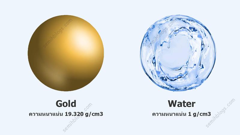 ทำไมน้ำ 1 ลิตร เท่ากับ 1 กิโลกรัม มาคลายข้อสงสัยกัน
